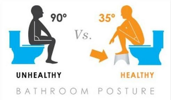 Correct posture during shitting